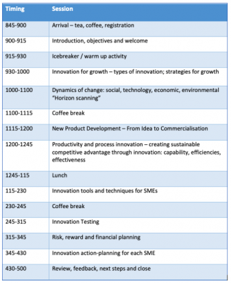 Agenda for the first day of the workshop