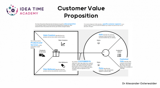Customer value proposition template