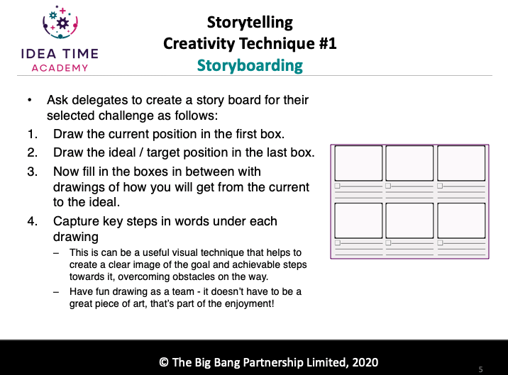 Page from the Story Techniques for Facilitators toolkit