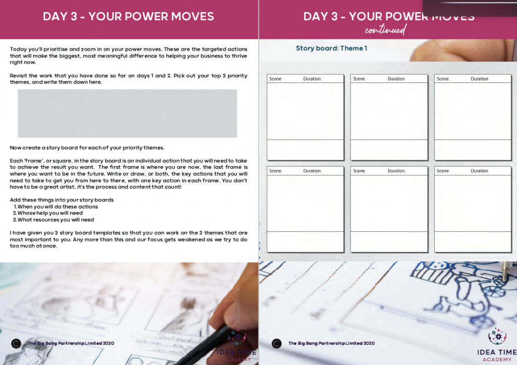 Power moves and storyboard templates inside the Creative Reset playbook