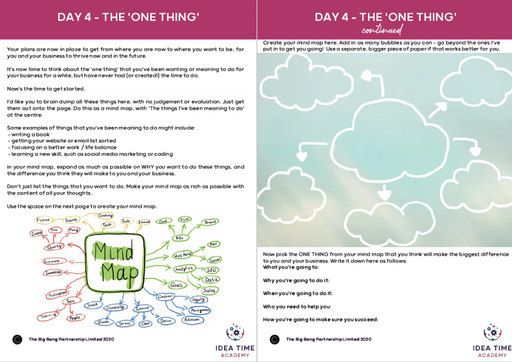 Mind mapping and the one thing template inside the Creative Reset playbook