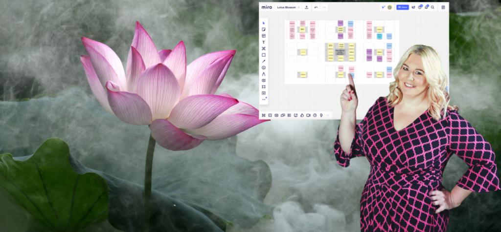 Lotus Blossom and Miro Board