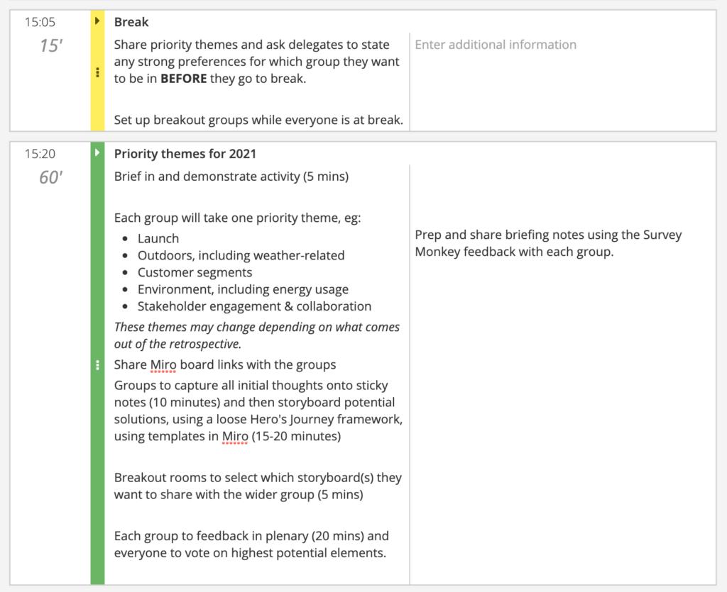 How to design a virtual innovation sprint agenda segment, priority themes activity
