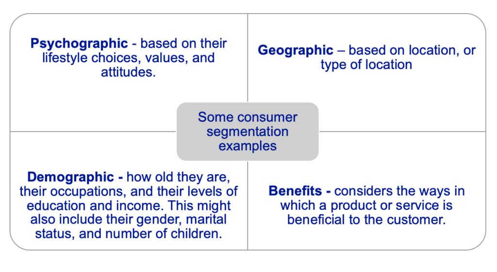Some consumer segmentation examples